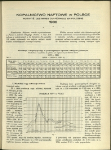 Kopalnictwo Naftowe w Polsce : 1936 : nr 12a : Sprawozdanie Roczne