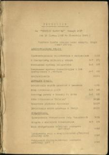 Kronika Naftowa Syndykatu Przemysłu Naftowego : 1928 r. : nr 1