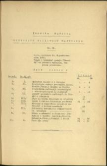 Kronika Naftowa Syndykatu Przemysłu Naftowego : 1930 r. : nr 28
