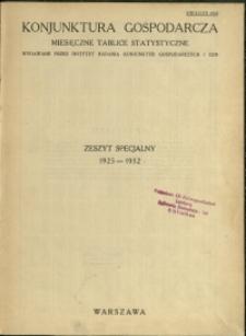 Konjunktura gospodarcza : Miesięczne Tablice Statystyczne : 1932 : nr 4