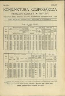 Konjunktura gospodarcza : Miesięczne Tablice Statystyczne : 1933 : nr 2