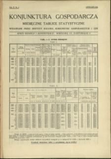 Konjunktura gospodarcza : Miesięczne Tablice Statystyczne : 1933 : nr 4