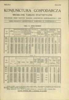 Konjunktura gospodarcza : Miesięczne Tablice Statystyczne : 1933 : nr 5