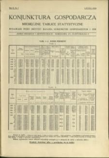 Konjunktura gospodarcza : Miesięczne Tablice Statystyczne : 1933 : nr 7
