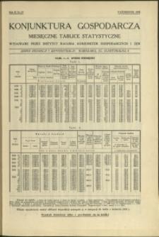 Konjunktura gospodarcza : Miesięczne Tablice Statystyczne : 1933 : nr 10