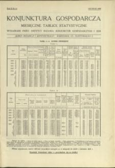 Konjunktura gospodarcza : Miesięczne Tablice Statystyczne : 1933 : nr 11