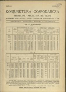 Konjunktura gospodarcza : Miesięczne Tablice Statystyczne : 1934 : nr 1