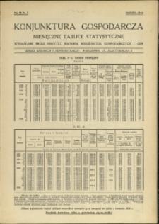 Konjunktura gospodarcza : Miesięczne Tablice Statystyczne : 1934 : nr 3