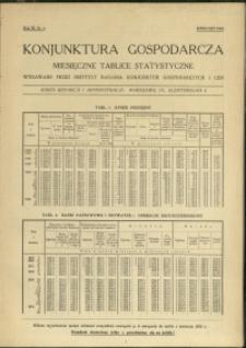 Konjunktura gospodarcza : Miesięczne Tablice Statystyczne : 1934 : nr 4