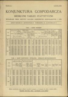 Konjunktura gospodarcza : Miesięczne Tablice Statystyczne : 1934 : nr 7