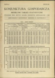 Konjunktura gospodarcza : Miesięczne Tablice Statystyczne : 1934 : nr 8