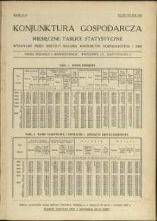 Konjunktura gospodarcza : Miesięczne Tablice Statystyczne : 1934 : nr 10
