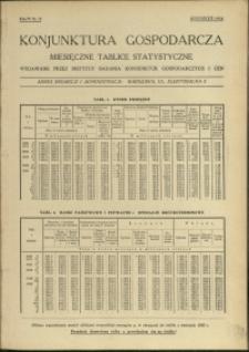 Konjunktura gospodarcza : Miesięczne Tablice Statystyczne : 1934 : nr 12