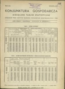 Konjunktura gospodarcza : Miesięczne Tablice Statystyczne : 1935 : nr 1