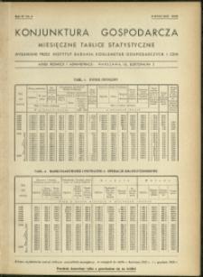 Konjunktura gospodarcza : Miesięczne Tablice Statystyczne : 1935 : nr 4