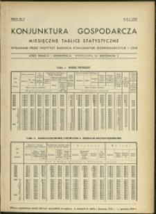 Konjunktura gospodarcza : Miesięczne Tablice Statystyczne : 1935 : nr 5