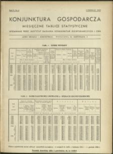 Konjunktura gospodarcza : Miesięczne Tablice Statystyczne : 1935 : nr 6