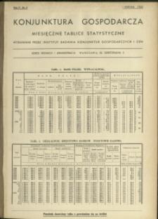 Konjunktura gospodarcza : Miesięczne Tablice Statystyczne : 1935 : nr 8