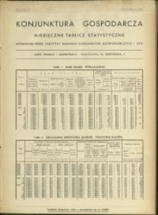 Konjunktura gospodarcza : Miesięczne Tablice Statystyczne : 1935 : nr 10