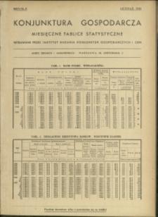 Konjunktura gospodarcza : Miesięczne Tablice Statystyczne : 1935 : nr 11