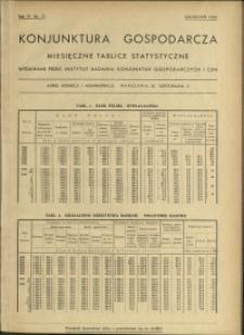 Konjunktura gospodarcza : Miesięczne Tablice Statystyczne : 1935 : nr 12