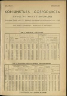 Koniunktura gospodarcza : Miesięczne Tablice Statystyczne : 1936 : nr 12