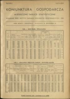 Koniunktura gospodarcza : Miesięczne Tablice Statystyczne : 1938 : nr 2