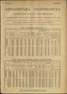 Koniunktura gospodarcza : Miesięczne Tablice Statystyczne : 1938 : nr 6