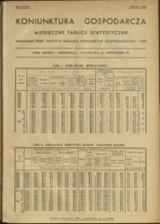 Koniunktura gospodarcza : Miesięczne Tablice Statystyczne : 1938 : nr 8