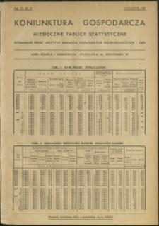 Koniunktura gospodarcza : Miesięczne Tablice Statystyczne : 1938 : nr 10