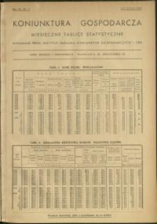 Koniunktura gospodarcza : Miesięczne Tablice Statystyczne : 1938 : nr 11