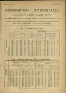 Koniunktura gospodarcza : Miesięczne Tablice Statystyczne : 1937 : nr 1
