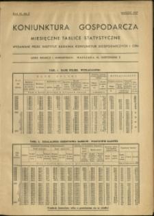 Koniunktura gospodarcza : Miesięczne Tablice Statystyczne : 1937 : nr 3