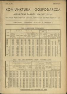 Koniunktura gospodarcza : Miesięczne Tablice Statystyczne : 1937 : nr 4