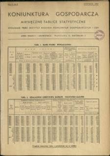 Koniunktura gospodarcza : Miesięczne Tablice Statystyczne : 1937 : nr 6