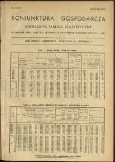 Koniunktura gospodarcza : Miesięczne Tablice Statystyczne : 1937 : nr 8