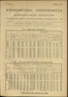 Koniunktura gospodarcza : Miesięczne Tablice Statystyczne : 1937 : nr 9