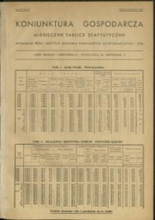Koniunktura gospodarcza : Miesięczne Tablice Statystyczne : 1937 : nr 10