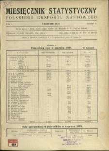 Miesięcznik Statystyczny Polskiego Eksportu Naftowego : 1933 : nr 2