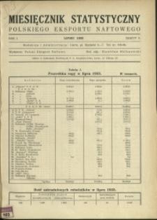 Miesięcznik Statystyczny Polskiego Eksportu Naftowego : 1933 : nr 3