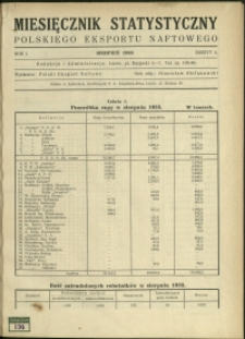 Miesięcznik Statystyczny Polskiego Eksportu Naftowego : 1933 : nr 4