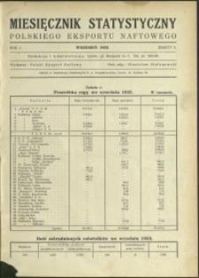 Miesięcznik Statystyczny Polskiego Eksportu Naftowego : 1933 : nr 5