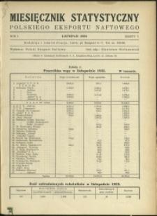 Miesięcznik Statystyczny Polskiego Eksportu Naftowego : 1933 : nr 7