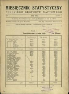 Miesięcznik Statystyczny Polskiego Eksportu Naftowego : 1933 : nr 9