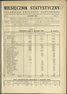 Miesięcznik Statystyczny Polskiego Eksportu Naftowego : 1934 : nr 1