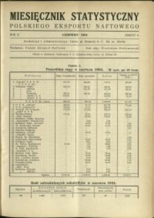 Miesięcznik Statystyczny Polskiego Eksportu Naftowego : 1934 : nr 6