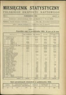 Miesięcznik Statystyczny Polskiego Eksportu Naftowego : 1934 : nr 10