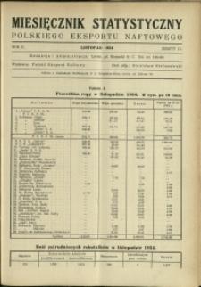 Miesięcznik Statystyczny Polskiego Eksportu Naftowego : 1934 : nr 11
