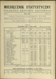 Miesięcznik Statystyczny Polskiego Eksportu Naftowego : 1934 : nr 13