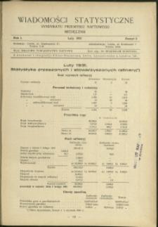 Wiadomości Statystyczne Syndykatu Przemysłu Naftowego : 1931 : nr 2